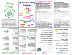 IB Mini Booklet with Learner Profile, Transdisciplinary Themes, Attitudes, Key Concepts, Action Cycle, and Transdisciplinary Skills. Needs to be bought from Teacherspayteachers