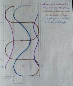 Montagsbeitrag zum Thema Hufschlagfiguren Einfache Schlagenlinien, doppelte Schlangenlinie, Schlagenlinie durch die Bahn zwei Bogen, drei Bogen, viel Bogen, Schlangenlinie an der Mittellinie