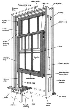 Home Repair Welcome To Property Source Nation Window Styles Stuck Old Farm