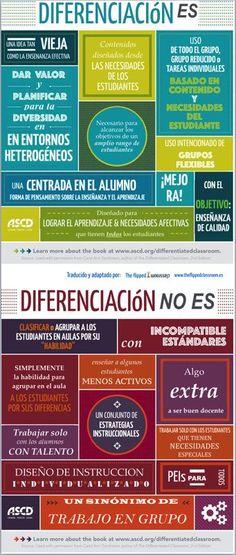 """Raul Santiago on Twitter: """"Qué es y qué no es la enseñanza diferenciada http://t.co/onaNEXLFQd"""""""