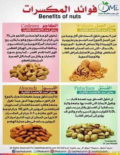 Vie Motivation, Pistachio, Dog Food Recipes, Benefit, Almond, Beans, Yummy Food, Nutrition, Diet