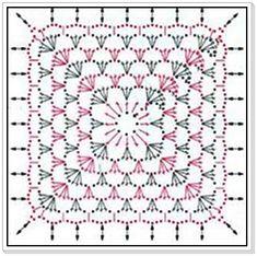 PATRONES=GANCHILLO = CROCHET = GRAFICOS =TRICOT = DOS AGUJAS: GRAFICO DE UN GRANNY O CUADRADITO TEJIDO AL CROCHET=