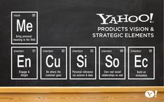 Yahoo Product Vision - 2010