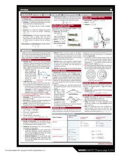 SC Physics - Oscillation, simple harmonic motion, waves