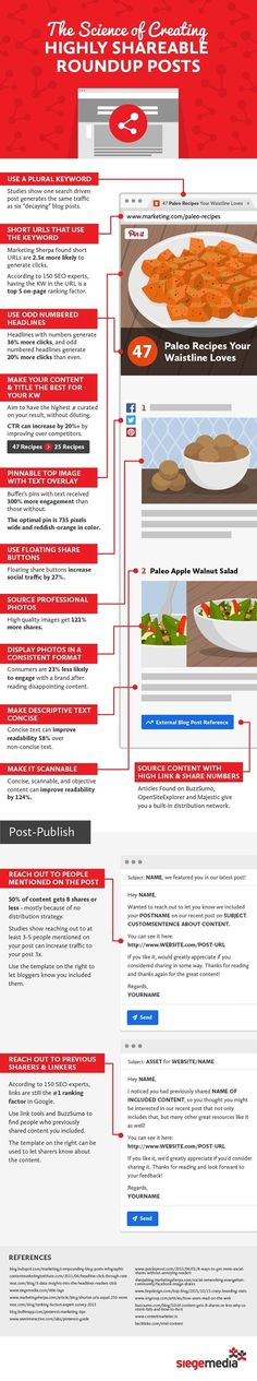 Content - The Science of Creating Highly Shareable Roundup Posts [Infographic] - @marketingprofs
