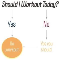 Deciding to Workout.