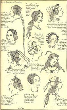Vrouwenhaarstijlen in de tijd van de 14e tot de 16e eeuw