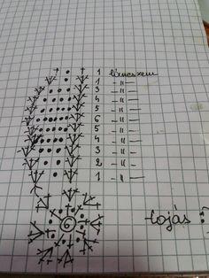 Math, Farmhouse Rugs, Tejidos, Snow Flakes, Stars, Math Resources, Mathematics