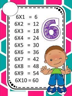 Tabuada para imprimir - Chaveiro Kids Math Worksheets, Learning Activities, Kids Learning, Math Helper, Teaching Manners, Teaching Methods, Kitty Wallpaper, Math For Kids, Elementary Math