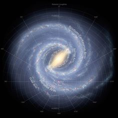 Why Does The Milky Way Rotate?