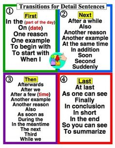 transition words for an informative paragraph writing  transition words