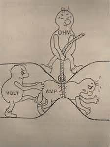 Electricity - this totally explains it