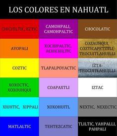 Como nombrar colores en Nahuatl!