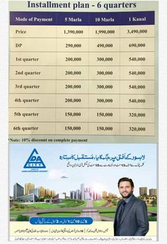 we are dealing in all kind of properties in johr town lahore pakistan 03000438423
