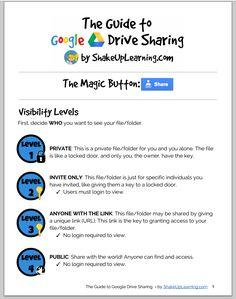 Niveles a la hora de compartir en DRIVE. Ideas claras para profesores que lo usen (más niveles y más fácil de hacer que el famoso Moodle)