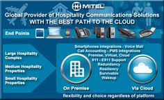 #Mitel Solutions for the #Hospitality Industry. Good #communication are at the heart of every successful hotel. Mitel hospitality customers enjoy scalable, reliable communications, optimized to meet the needs of their industry.
