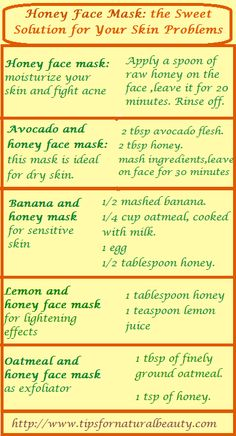 Honey has been used as a face mask for centuries. Cleopatra, in the ancient Egypt, was the very first women in the history who used it to nourish her skin. Since then, women use honey mask. http://www.tipsfornaturalbeauty.com/honey-face-mask-the-sweet-solution-for-your-skin-problems
