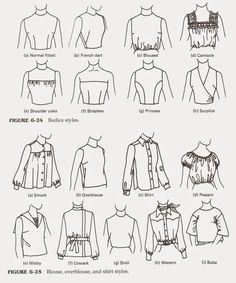 BODICES / BLOUSES / OVERBLOUSES & SHIRTS... Alternatives for custom orders... Memorizing the Style Features