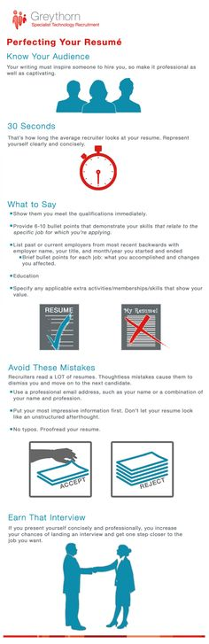 Perfecting Your Resume Infographic