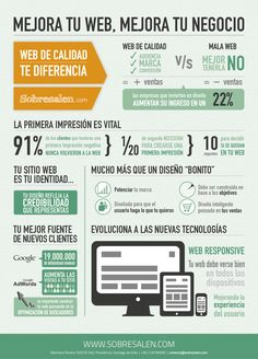 Mejorar tu web es mejorar tu negocio #infografia #infographic #marketing