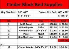 Cinder Block Bed Frame / Storage Bed : 10 Steps (with Pictures) - Instructables Diy Storage Bed, Bed Frame With Storage, Queen Size Platform Bed, Platform Bed Frame, Milk Crate Furniture, High Beds, King Size Bed Frame, Milk Crates, Diy Bed