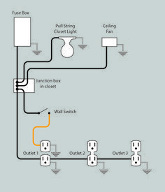 Wiring Diagram For House Light | Home electrical wiring ... on 3 wiring diagram, 3 light switch, 3 way light diagram,