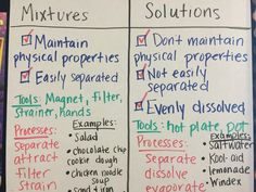 Mixtures & Solutions anchor chart Science Tools, Science Resources, Physical Science, Science Lessons, Science Activities, Science Experiments, Science Ideas, Science Signs, Hair Science