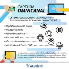 Valuetech Chile (@ValuetechChile)   Twitter Types Of Innovation, Portal Web, Chile, Twitter, Chili