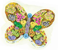 A GARDEN PLAN for Butterflies IN THE SHAPE of butterflies from Birds & Blooms. Invite butterflies to your backyard with a butterfly-shaped garden plan filled with their favorite eats. For a fun way to attract them, try planting this butterfly-shaped garden. We have two plans to choose from: one a pairing of perennials, composed of host plants and nectar plants, and the other a feast of nectar-rich annuals. Before you know it, butterflies will be frequent guests at their new dining digs.