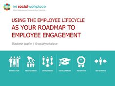 Presentation to Using the Employee Lifecycle as Your Roadmap to Employee Engagement Presentation by Elizabeth Lupfer via slideshare