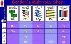 Featured IWB: Gordon's Multi-buy Shop