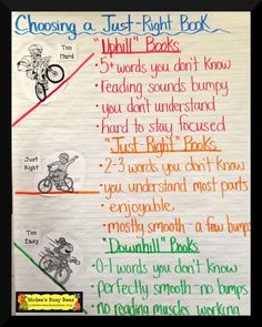 Choosing Just Right Books Anchor Chart. Some good ideas on here for leveling a classroom library and making it accessible for children. Reading Comprehension Skills, Reading Strategies, Thinking Strategies, Reading Resources, Reading Activities, Reading Skills, Educational Activities, Teacher Resources, Ela Anchor Charts