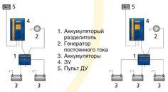 Аккумуляторный разделитель Vetus