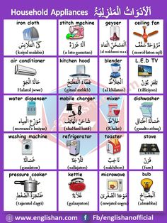 Household appliances vocabulary in arabic and english this lesson is helpful for student and learner to improve their household appliances vocabulary in arabic and english learning arabic msa fabienne Arabic Verbs, Arabic Sentences, Arabic Phrases, English Vocabulary Words, Learn English Words, Spoken Arabic, Learn Arabic Online, Learn Arabic Alphabet, Arabic Lessons
