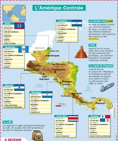 Fiche exposés : L'Amérique Centrale