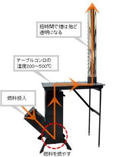 stove08.jpg (350×481)