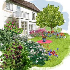 Projet aménagement jardin : Jardin champêtre