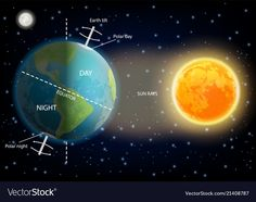Day and night cycle diagram vector image on VectorStock Earth Day And Night, Sun And Earth, Globe Picture, Nasa Space Program, Polar Night, States And Capitals, Gernal Knowledge, Earth From Space, Home Learning
