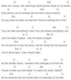 Demi Lovato – Lonely Lyrics | Genius Lyrics