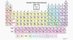 Printable periodic tables with names activity shelter periodic color periodic table of the elements with oxidation numbers color periodic table of the elements with oxidation numbers urtaz Image collections