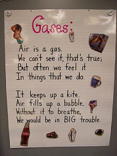 Gases anchor chart-cut out different pictures from a magazine and laminated them. I then put sticky Velcro on the pictures and anchor charts so the students could place the correct picture onto the correct cha Primary Science, Kindergarten Science, Elementary Science, Physical Science, Science Classroom, Teaching Science, Science Education, Science Activities, Science Ideas