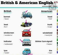 British & American English graphic with words related to cars. English Vocabulary Words, English Phrases, English Words, British Vs American Words, British English, British Slang, English Class, English Lessons, Learn English