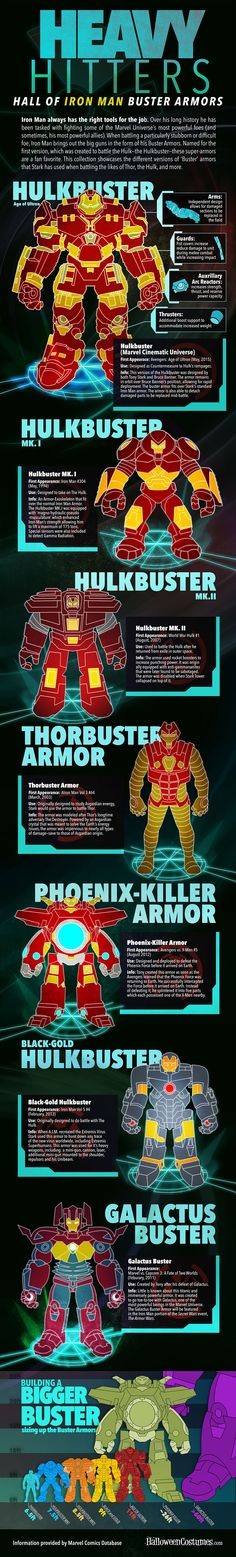 In The Avengers: Age of Ultron, Iron Man finally breaks out the big guns in the form of his Hulkbuster Armor. Explore Tony Stark's hall of buster armors in this Heavy Hitters Infographic. Marvel Comics, Heros Comics, Hq Marvel, Marvel Heroes, Comic Book Characters, Marvel Characters, Comic Character, Comic Books, Iron Man Hulkbuster
