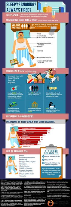 This #infographic is a humorous take on sleeping disorder. It is highly illustrative and cartoony. #infografía