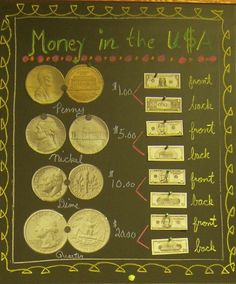 Waldorf ~ 3rd grade ~ Math ~ Money ~ chalkboard drawing