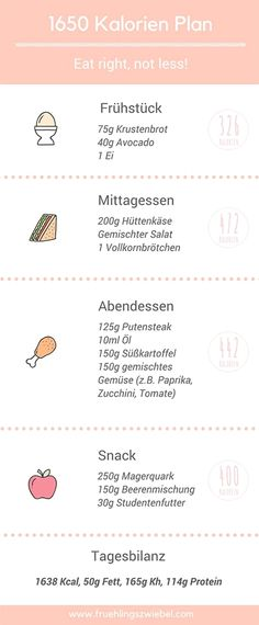 Ernährungsplan ganz einfach selber erstellen – große Step by Step Anleitung Diet plan for losing weight for a day. You don't have to eat less, you have to eat the right thing. In my 1650 calorie example day you can… Continue Reading → Diet And Nutrition, Nutrition Month, Nutrition Quotes, Healthy Diet Tips, Proper Nutrition, Nutrition Plans, Nutrition Education, Fitness Nutrition, Health Diet