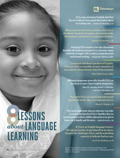 8 lessons about language learning from ASCD's Educational Leadership Magazine. Leadership Coaching, Educational Leadership, Educational Games, Life Coach Certification, Classroom Images, Ell Students, Training Academy, English Language Learners, Coping Mechanisms