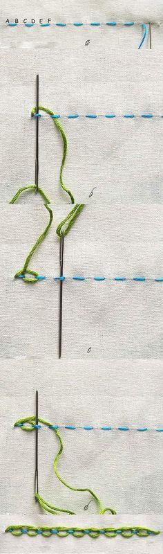 花邊秀法,DIY Embroidery Stitches, Embroidery Patterns Easy Stitich pattern for kids… Embroidery Applique, Cross Stitch Embroidery, Embroidery Patterns, Sewing Hacks, Sewing Crafts, Teen Crafts, Bordados E Cia, Techniques Couture, Running Stitch