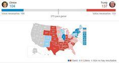 Pendientes de los votos electorales en Florida y California https://www.instagram.com/p/BMkqpZMDKSm/