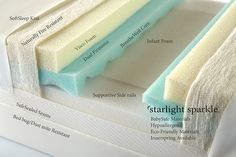 Moonlight Slumber has recently added new crib mattresses to their line. We thought we would help explain the new added features of these products. blog.rightstart.com
